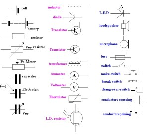 Electronics_Symbals_By_Anthony_Matabaro_From_WWW_Matabaro_CO_UK_thum
