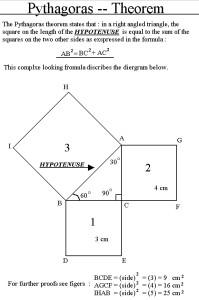 Mathematics_Pythagorus_Throm_By_Anthony_Matabaro_From_WWW_Matabaro_CO_UK_thum